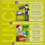 personal-branding-infographic-e1341908583405.jpg